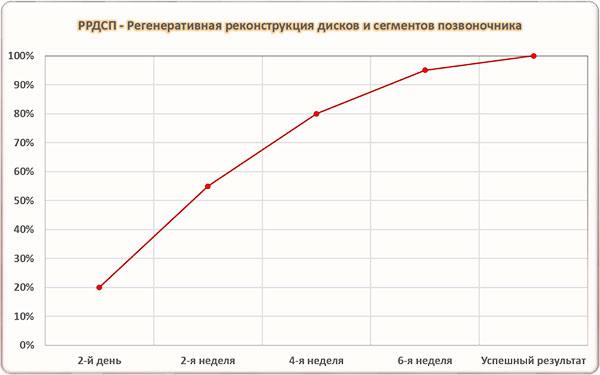 RRBSW-Statistik